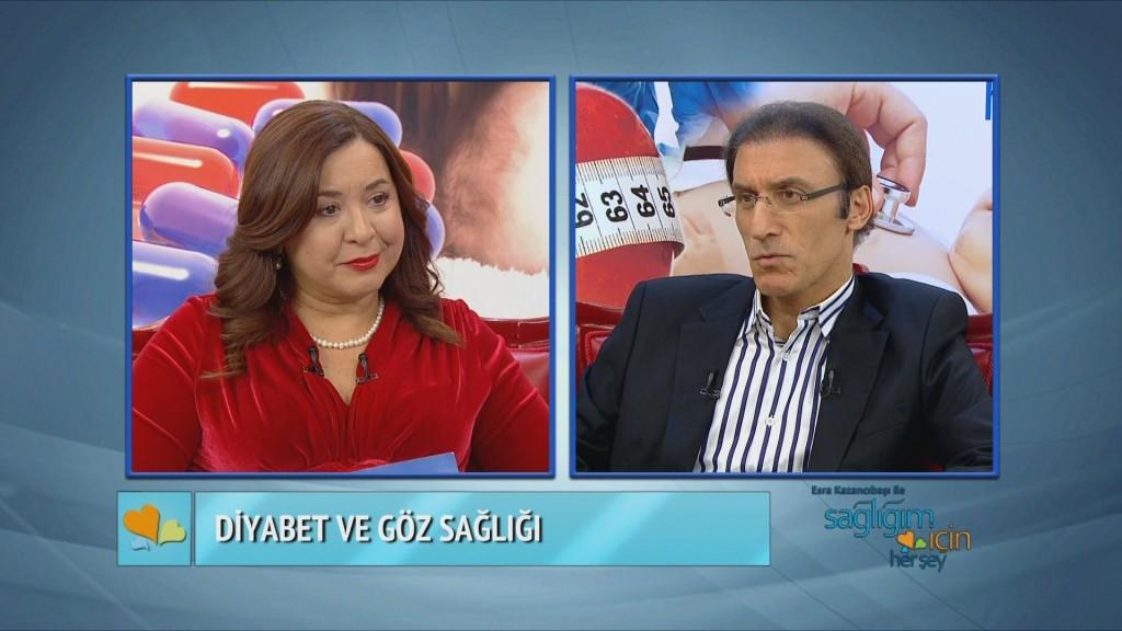 Op. Dr. Hüseyin Avni Sanisoğlu